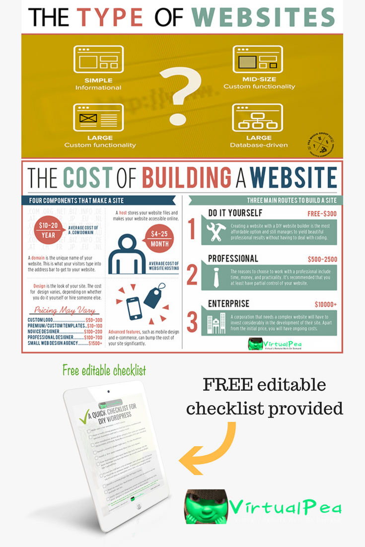How much does it cost to builda website, and how long does it take to make a website. Let's go over some details about the types of websites and the average cost of websites. If you choose to DIY with wordpress, grab our FREE, editable website checklist to help you while building your WordPress website. It gives a few great tips. https://virtualpea.com/cost-to-build-website/