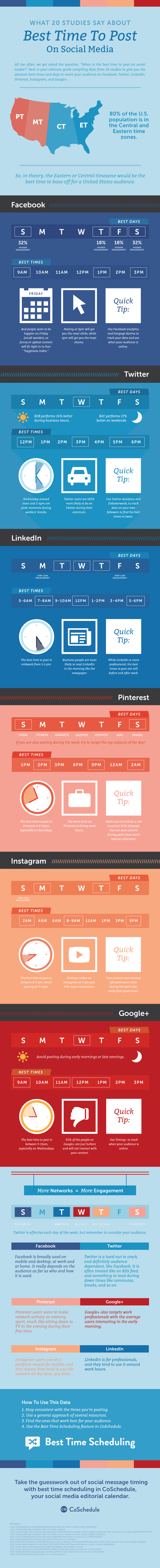 The best times to post on social media is one of the first things we look into for our clients. Although we work off of an algorithm that is tailored for our clients for us to post at optimal times based on our clients' audience, we also follow some of these steps to maximize on a great thing! Check it out. https://virtualpea.com/best-times-to-post-on-social-media